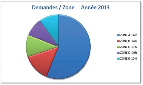 DZE35-Graph01